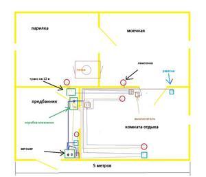 Нюансы составления схемы электропроводки в банях