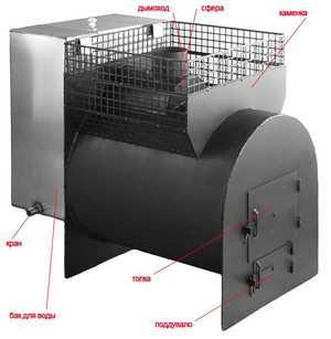 Банная печь - варианты самодельных решений