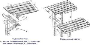 Как сделать полок для бани - наглядная схема
