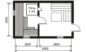 План бани 4х4 мойка и парилка отдельно