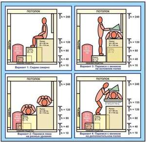 Парилка своими руками пошаговая инструкция