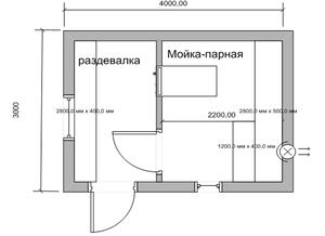 Русская баня 3 на 4