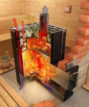 Печь для бани на дровах своими руками из металла чертежи и