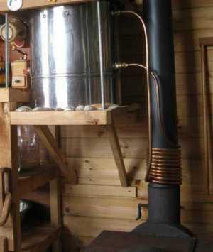 Котел с теплообменником для бани своими руками Уплотнения теплообменника Теплохит ТИ 56 Миасс